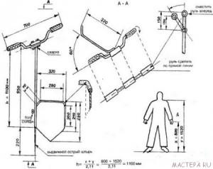 чертеж чудо-лопаты