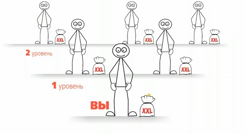 партнерская программа юлмарт