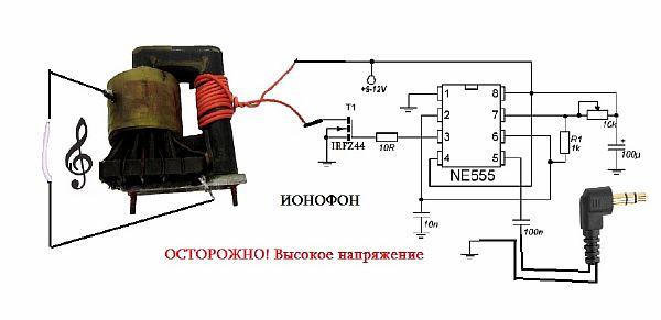 ionofon shema 2