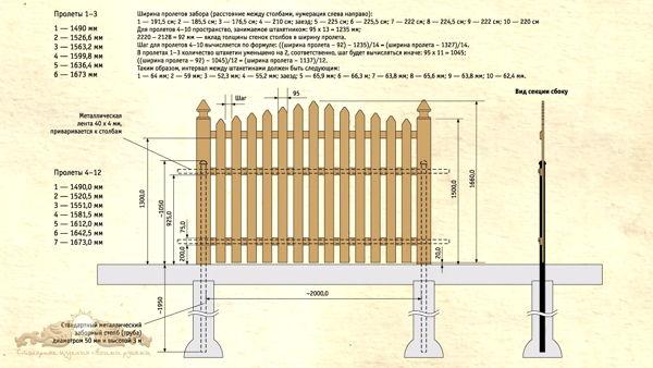 резной деревянный забор