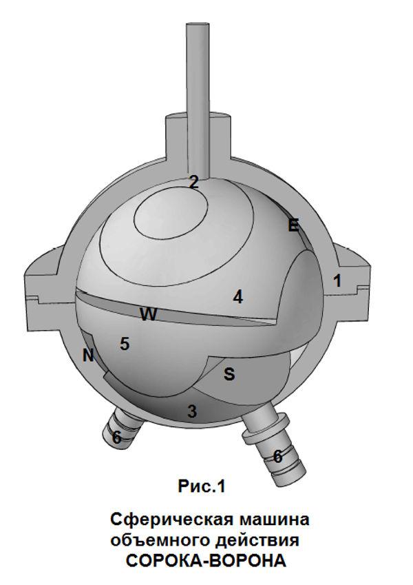 Сферическая машина объемного действия