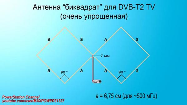 Как сделать маленькую простую антенну Мини DVB-T2