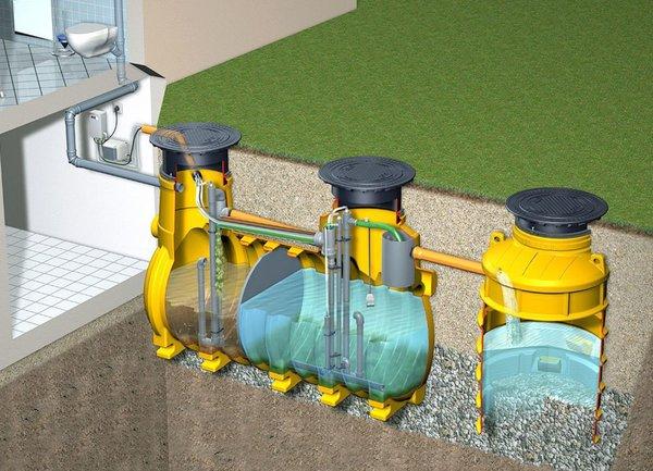 Установка глубокой биоочистки
