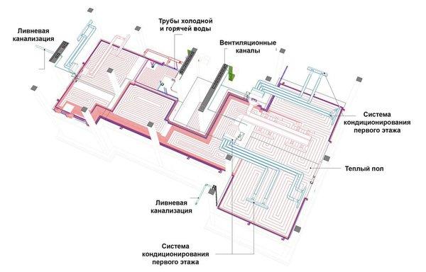 Инженерный проект первого этажа дома