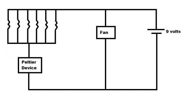 Как сделать холодильник из огнетушителя