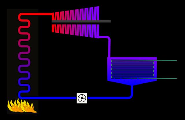 Цикл Ранкина, на котором основан паровой двигатель Cyclone Technologies